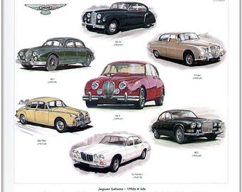 Jaguar Saloons - Fine Art Prints - S-Type MkI MkII 420 +
