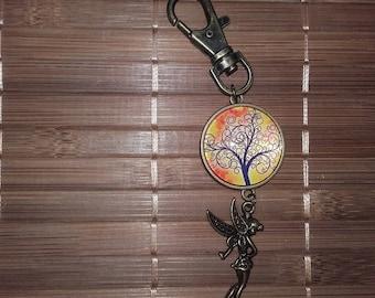 Door keys or jewelry bag!