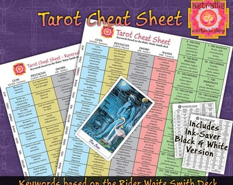 Tarot Cheat Sheet - Comprehensive 78 Tarot Card Meanings with reversed meanings.