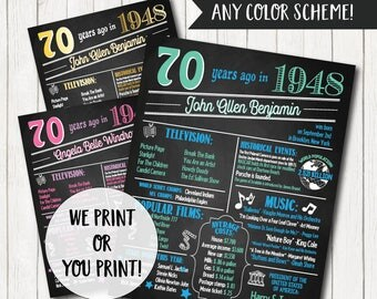 70th Birthday Poster. 70th Birthday Chalkboard. 70th Anniversary Poster. Digital OR Printed Poster. 70th Birthday Banner. 70th Birthday Gift