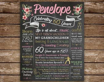 60th Birthday Chalkboard, 1957, 60 Years Ago in 1957, Born in 1957, 60th Birthday Gift for Woman, Birthday Printable