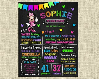 Minnie Mouse Birthday Chalkboard Poster - Disney Minnie Mouse Wall Art design - Birthday Poster Sign - Any Age