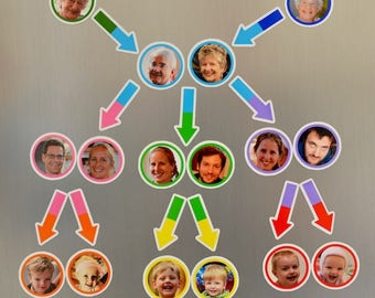 Family Tree Personalised Photo Magnet Set