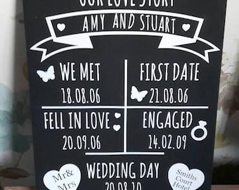 Couples Love Board
