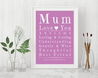 Print for Mum- Love You Mum - Typographical Print - Personlised to Mum - Mummy - Ma - TP503