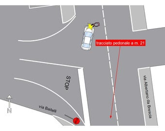 simulation of road accidents, pedestrians with investment drive wrong way and pedestrians away from the pedestrian path