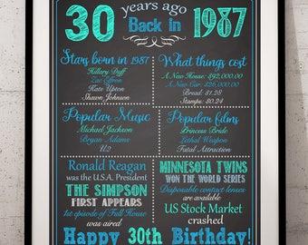 30th Birthday Sign, 30th Birthday For Him, 1987 Birthday Sign, Back in 1987, Happy 30th Birthday, 30th Birthday Poster, 30 Birthday for Him