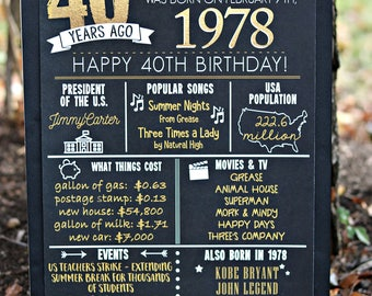 PRINTED 40th birthday poster, Back in 1978, What Happened in 1978, 40th Birthday Decorations, Black and Gold, 40th Party Decor, Vintage 1978