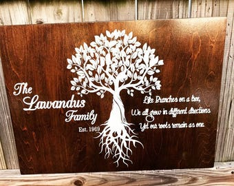 Family Tree Quote Sign - Custom Name, Established date, colors - birch wood - hand painted - farmhouse sign - rustic wood sign