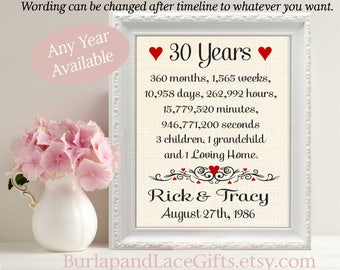 30th Anniversary gift for Wife Gift for Husband Anniversary Gift to Wife Anniversary Gift to wife Anniversary Gift to Husband (ana207-30)