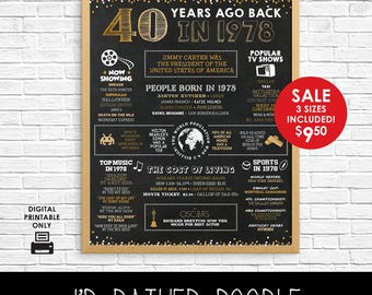 40 Years Ago - 40th Birthday Chalkboard Sign - Gold Confetti - Instant Download - 3 Sizes - 8x10 11x14 16x20 - 1978 Events