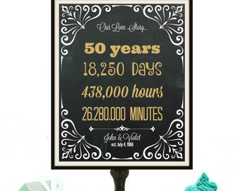 50th Anniversary Decorations Marriage Signs 50 And Fabulous Festive Home Decor