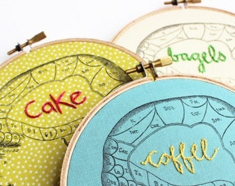 Brain Embroidered Hoop Art. Personalized Gifts. Gag Gift. Funny Gift for Nerds. Custom Phrenology Stitched for Coffee Lovers, Foodie Gifts
