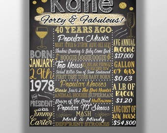 1978 birthday board, 40 years old gift, 40th birthday party, 40th birthday decor, forty, back in 1978, 1978 history facts, adult BRDADL78