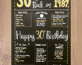 Birthday chalkboard sign, on this day sign, 30 ago sign, years ago sign, birthday decoration, personalised birthday chalkboard
