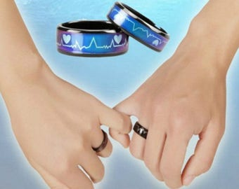 Mood Ring Changing Color