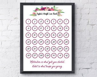 Personalised A4  Weight Loss Chart | Slimming World | Weight Watchers | Juice Plus | Herbalife