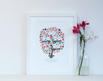 Personalized Grandparent Family Tree Print for 3 generations, gifts for grandparents, grandmother gifts, gifts for grandfather, family tree