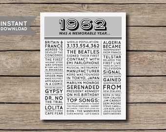 INSTANT DOWNLOAD - 55th Birthday Poster, 1962 Poster, 1962 Facts, 1962  Trivia, Newspaper Style Poster, 55th Birthday Print - Digital File