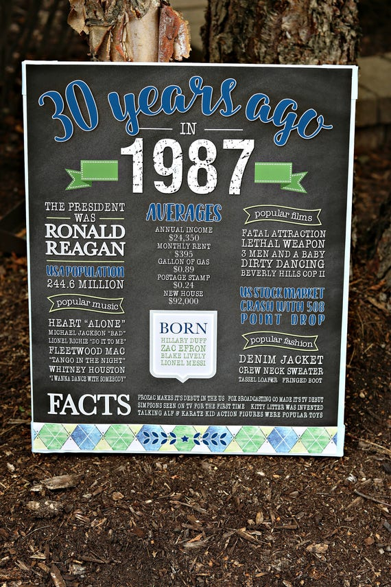 PRINTED 30th Birthday Poster What Happened In 1988 Sign Golf Decorations Partee Decor Milestone