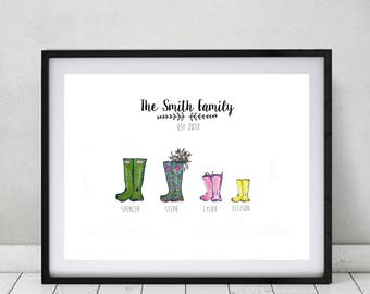 Personalised Family Wellington boot Print