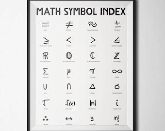 Math Symbol Index Poster| Math Teacher Gift | Classroom Decor | Back to School | Digital Download | Math Decor Print