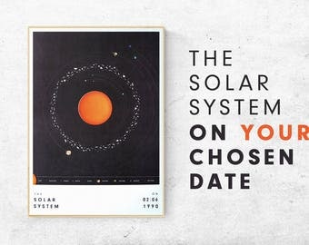 Custom Space Wall Art for Valentine's day, Personalised Astronomy Solar System Poster, Astrology Print, Birthday Present Wedding Gift