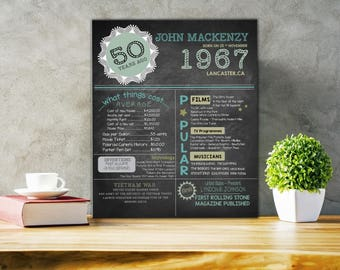 50th Birthday Poster 50th Birthday Chalkboard 50th Birthday Gift Printable File