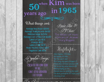 Custom Milestone Birthday Chalkboard Poster - Digital