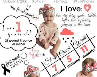 Baby Infographics