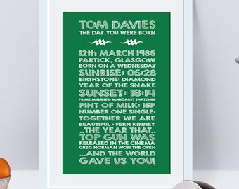 31 years old, 31st birthday gift, 31st present, personalised 31st print