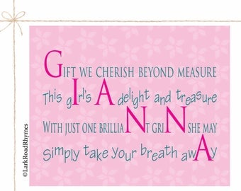 New baby girl gift etsy new baby girl gift nursery wall art newborn baby girl gifts personalized baby name baby keepsake negle