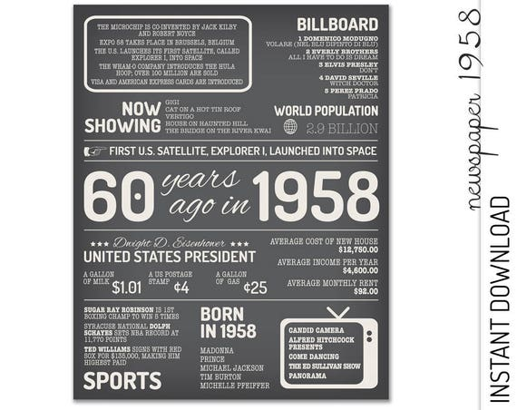 60th Birthday Poster INSTANT DOWNLOAD