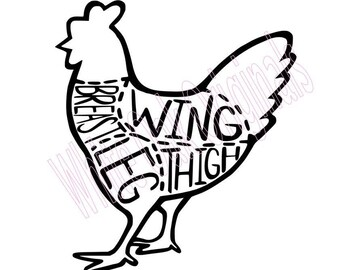 Chicken Butcher Chart