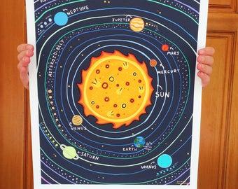 "Solar System - Art Print - 11""x14"", 18""x24"" - Wall Art - Kids Room, Space, Planets, Moon, Science, Baby, Nursery Decor"