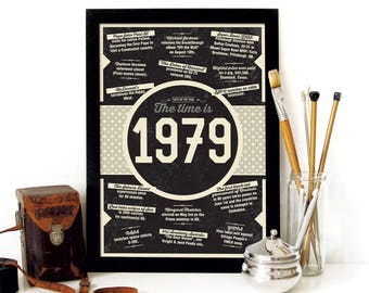 Custom Poster with your favorite year wall art decoration Poster great gift for Christmas for that special year and special someone Poster