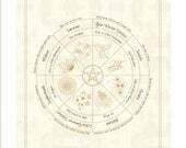 Digital Wheel of the Year Pagan / Wiccan Sabbat Calendar Any Year