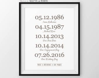 Anniversary Gift for Mom and Dad Gift What a Difference a Day Makes Special Dates Family Dates Wall Art Personalized Birthdates Keepsake