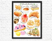 French Pastries/ Art Print / Wall Art