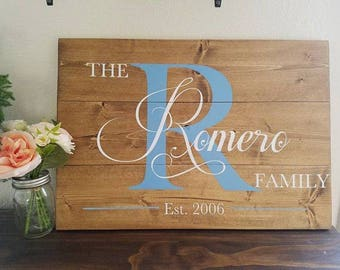 Family Monogram Signs