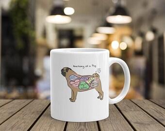 Anatomy of a Pug - Funny Pug Mug