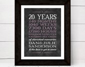 20th anniversary gift for men, women, 20th wedding anniversary gifts for him for her, custom art print or canvas, years, months, days