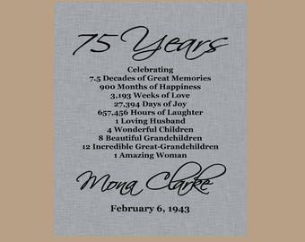 75th Birthday Print Gift, 1943 Birthday Gift, Personalized Print, Printable 75th Birthday, Gift for Mom Dad Grandma Grandpa, Digital Print
