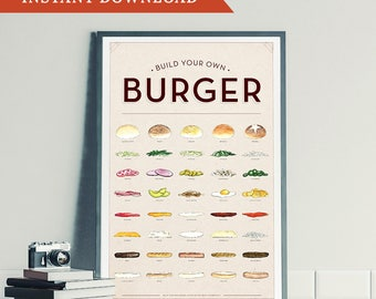 Printable Wall Art, Poster Printable, Watercolor Artwork, Home or Kitchen Decor // Build Your Own Burger Poster