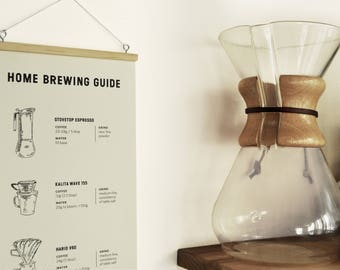 Coffee Brewing Guide Wall Chart
