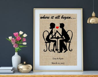 Where It All Began Gift for Bestfriend   Wedding Gifts for Bestfriend   Anniversary Gifts for Husband and Wife   Bridal Shower Gifts