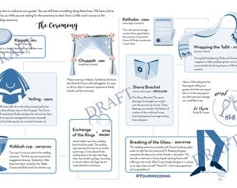 Wedding Infographic - Jewish Wedding Program