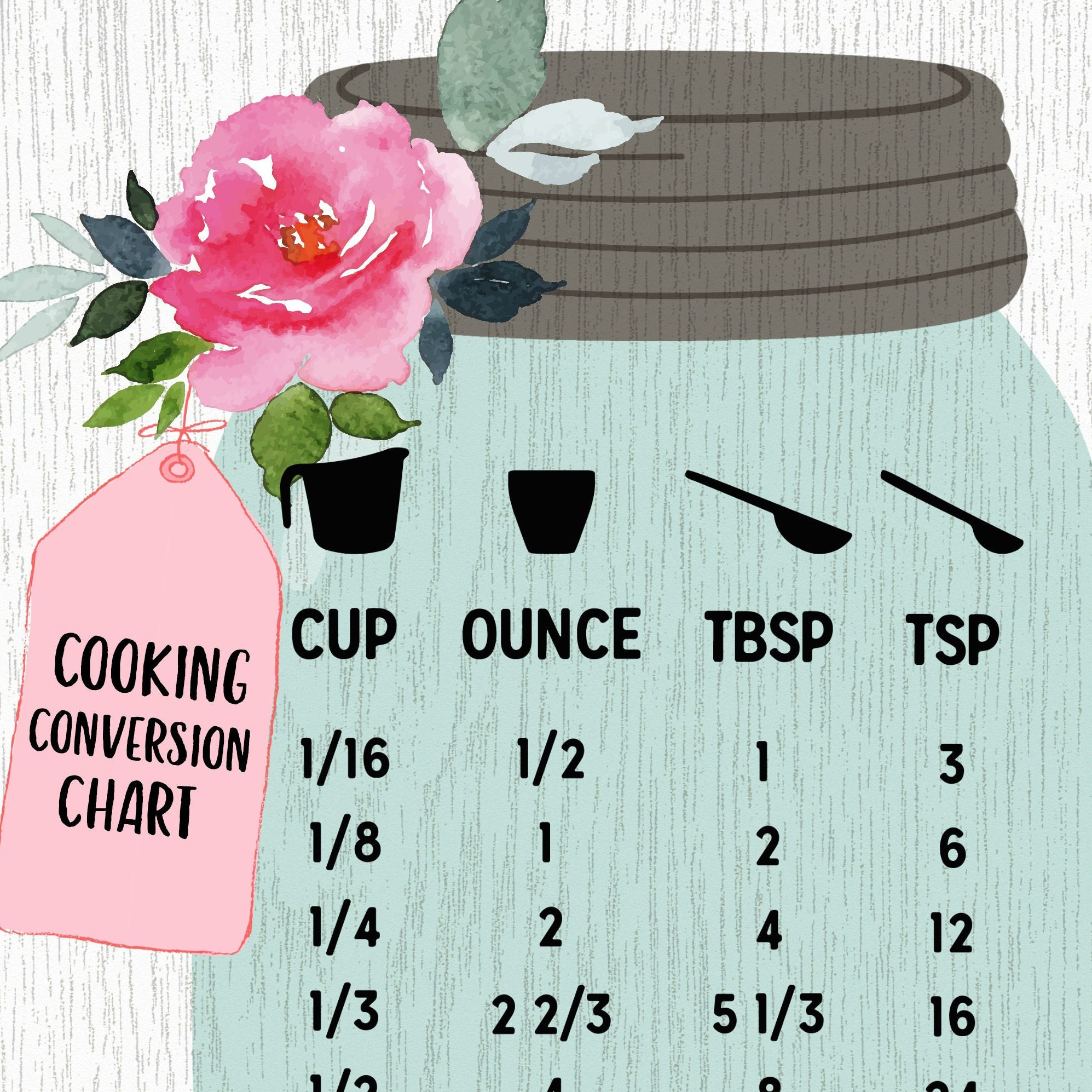 Cooking conversion chart mason jar floral baking cooking conversion chart mason jar floral baking measurements kitchen magnetic sign nvjuhfo Gallery