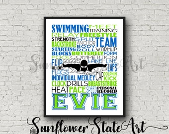 Personalized Swimming Poster, Swimmer Typography, Butterfly Swimmer, Gift for Swimmer, Swimming Team Gift, Swimmer Wall Art, Swimming Print