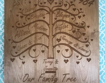 Custom Family Tree Plaque